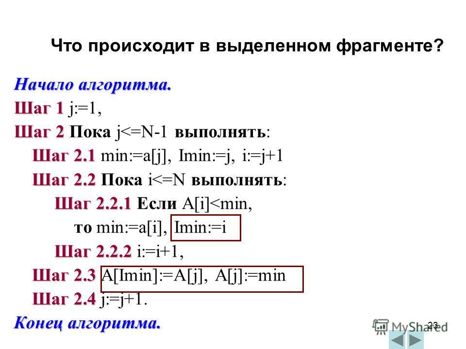 23 Начало алгоритма. Шаг 1 Шаг 1 j:=1, Шаг 2 Шаг 2 Пока j