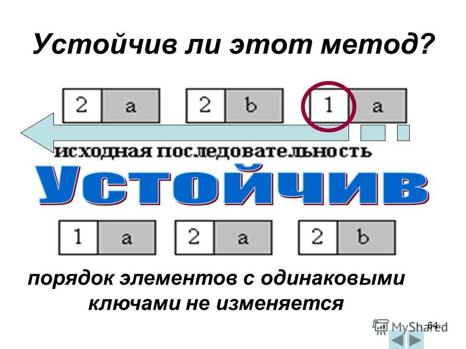 64 Устойчив ли этот метод? порядок элементов с одинаковыми ключами не изменяется