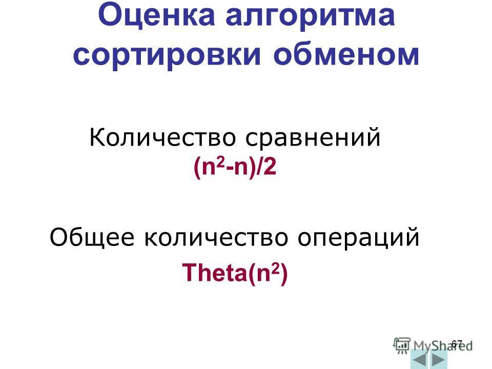 67 Оценка алгоритма сортировки обменом Количество сравнений (n 2 -n)/2 Общее количество операций Theta(n 2 )