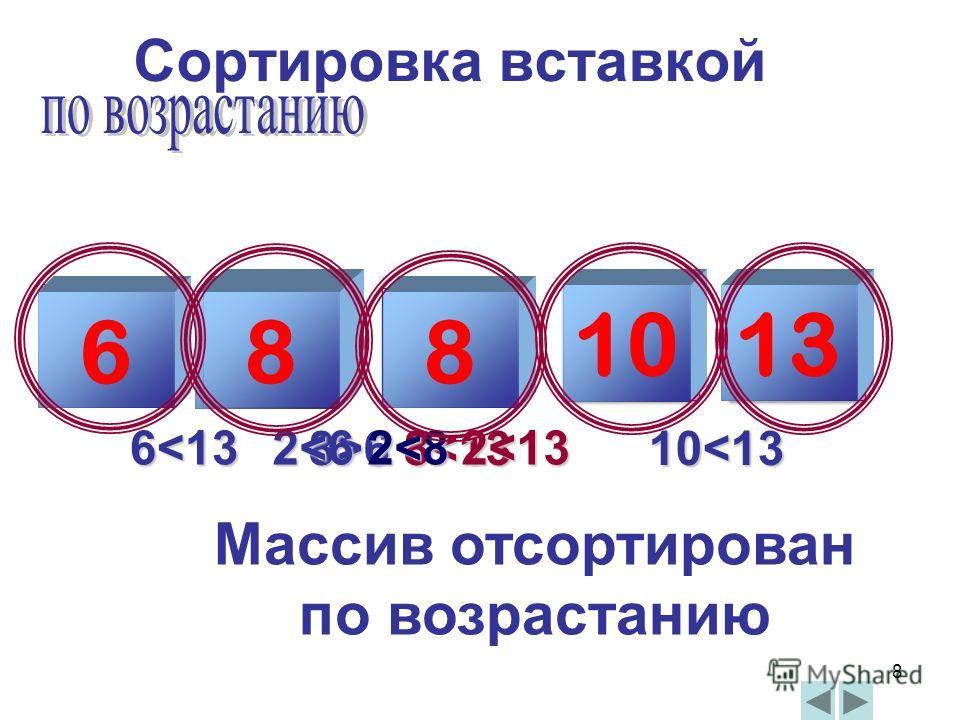 8 Сортировка вставкой 13 682 688 10 66 8 6 8