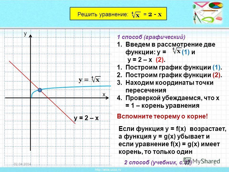 02.04.20146 Решить уравнение: = 2 - х 1 способ ...: www.myshared.ru/slide/821026