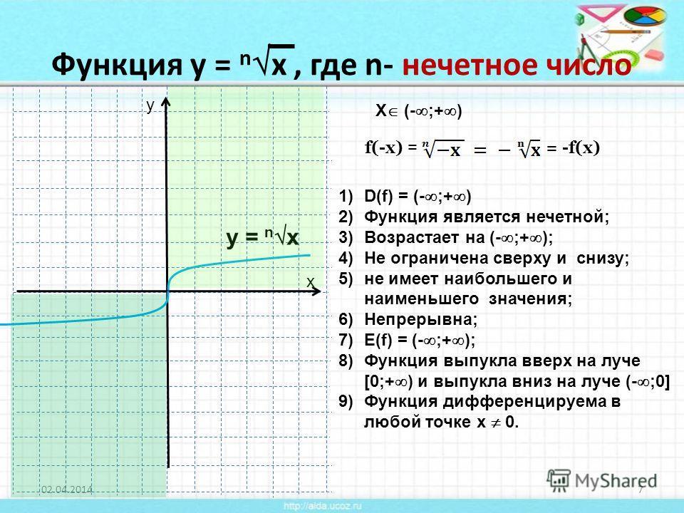Функция у = n x, где n- нечетное число 02.04.20147 1)D(f) = (- ;+ ) 2)Функция является нечетной; 3)Возрастает на (- ;+ ); 4)Не ограничена сверху и снизу; 5)не имеет наибольшего и наименьшего значения; 6)Непрерывна; 7)Е(f) = (- ;+ ); 8)Функция выпукла