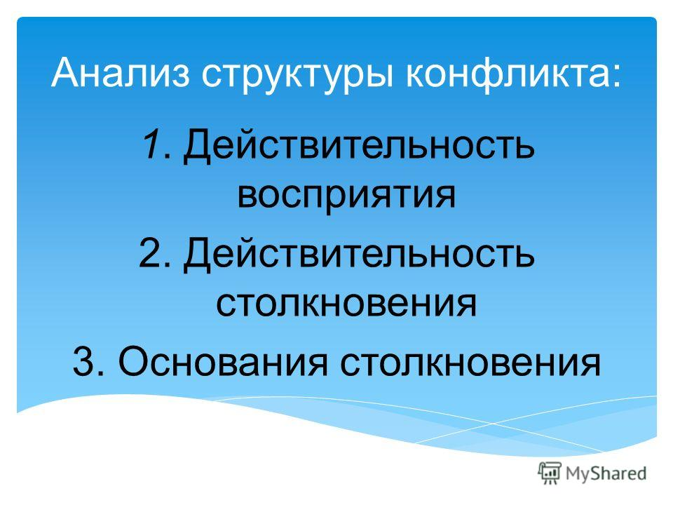Анализ структуры конфликта: 1. Действительность восприятия 2. Действительность столкновения 3. Основания столкновения