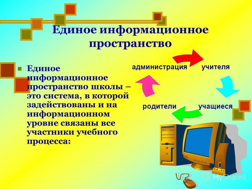 Единое информационное пространство Единое информационное пространство школы – это система, в которой задействованы и на информационном уровне связаны все участники учебного процесса: учителя учащиесяродители администрация