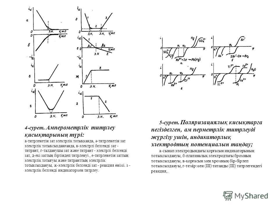 4-сурет. Амперометрлік титрлеу қисықтарының түрі: а-титрленетін зат электрлік тотықканда, ә-титрленетін зат электрлік тотыксызданғанда, в-электрлі белсенді зат - титрант, г-талданушы зат және титрант - электрлі белсенді зат, д-екі заттың біртіндеп ти