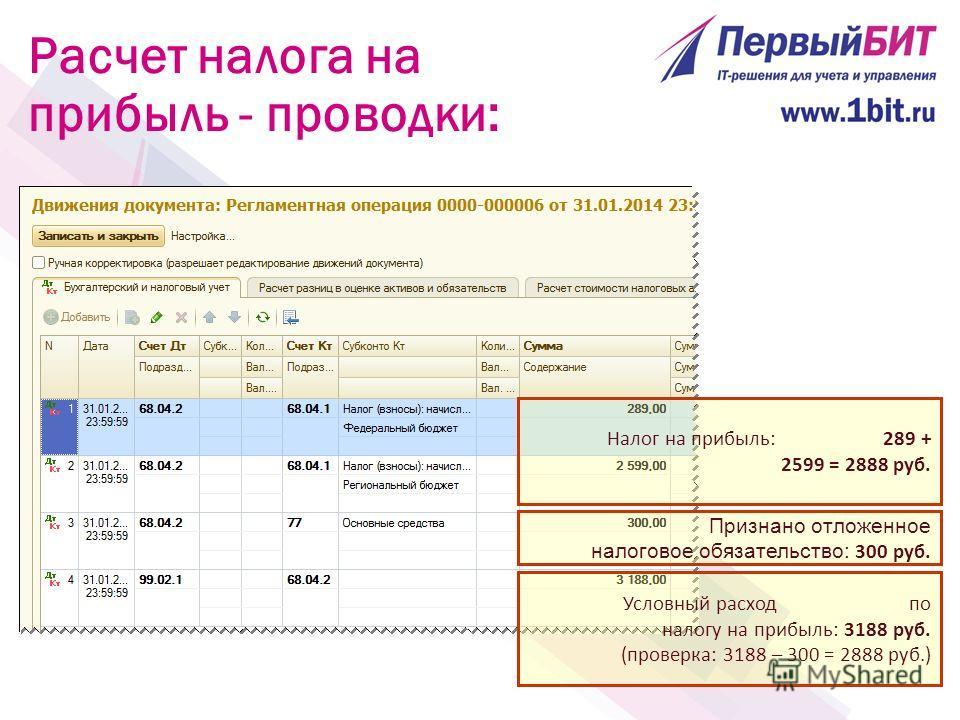 Налог на прибыль: 289 + 2599 = 2888 руб. Признано отложенное налоговое обязательство: 300 руб. Условный расход по налогу на прибыль: 3188 руб. (проверка: 3188 – 300 = 2888 руб.) Расчет налога на прибыль - проводки:
