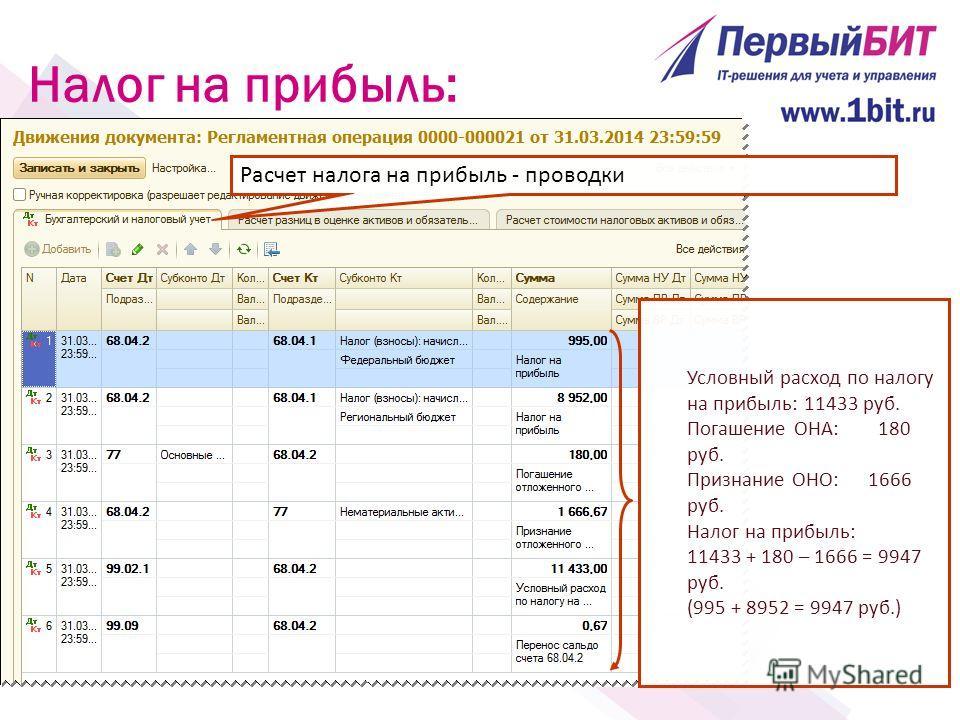 Расчет налога на прибыль - проводки Условный расход по налогу на прибыль: 11433 руб. Погашение ОНА: 180 руб. Признание ОНО: 1666 руб. Налог на прибыль: 11433 + 180 – 1666 = 9947 руб. (995 + 8952 = 9947 руб.) Налог на прибыль: