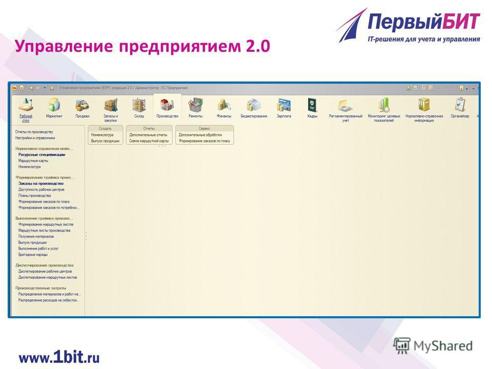 Управление предприятием 2.0