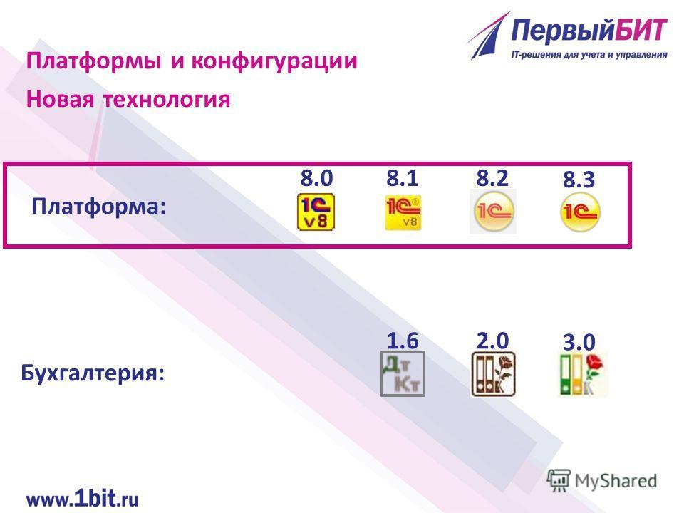 Платформы и конфигурации Новая технология 8.08.18.2 8.3 Платформа: 1.62.0 3.0 Бухгалтерия: