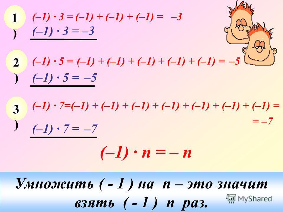 (–1) · 3 = (–1) + (–1) + (–1) =–3 (–1) · 5 =(–1) + (–1) + (–1) + (–1) + (–1) = –5 (–1) · 7= (–1) + (–1) + (–1) + (–1) + (–1) + (–1) + (–1) = = –7 (–1) · 3 = –3 (–1) · 5 =–5 (–1) · 7 = –7 1)1) 2)2) 3)3) (–1) · n = – n Умножить ( - 1 ) на п – это значи