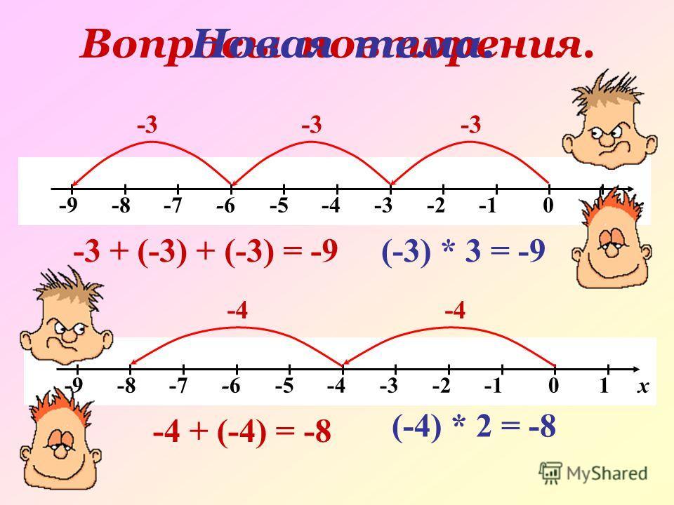 Вопросы повторения. -9 -8 -7 -6 -5 -4 -3 -2 -1 0 1 х -3 -3 + (-3) + (-3) = -9(-3) * 3 = -9 -9 -8 -7 -6 -5 -4 -3 -2 -1 0 1 х -4 -4 + (-4) = -8 (-4) * 2 = -8 Новая тема.