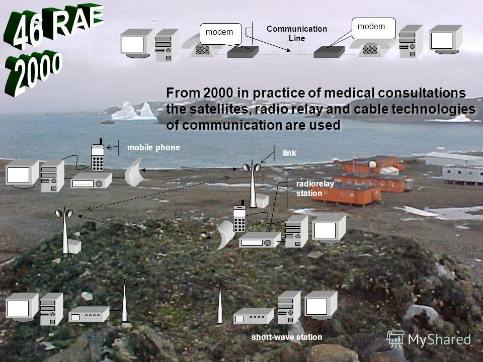 link radiorelay station mobile phone From 2000 in practice of medical consultations the satellites, radio relay and cable technologies of communication are used modem Communication Line short-wave station