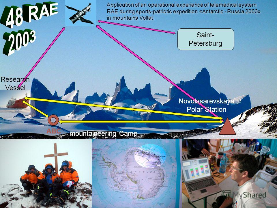 Application of an operational experience of telemedical system RAE during sports-patriotic expedition «Antarctic - Russia 2003» in mountains Voltat ABC Novolasarevskaya Polar Station Research Vessel Saint- Petersburg mountaineering Camp