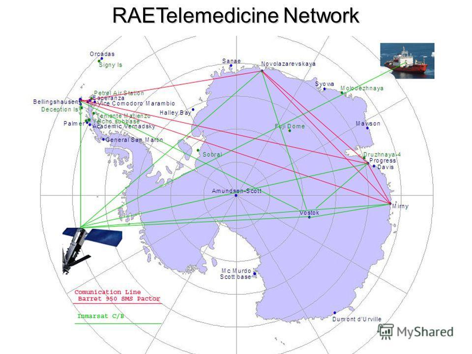 RAETelemedicine Network