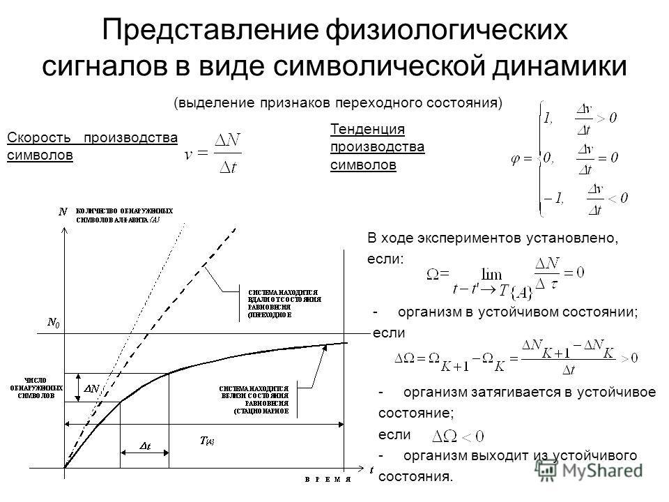 Представление физиологических сигналов в виде символической динамики (выделение признаков переходного состояния) Скорость производства символов Тенденция производства символов В ходе экспериментов установлено, если: -организм в устойчивом состоянии;
