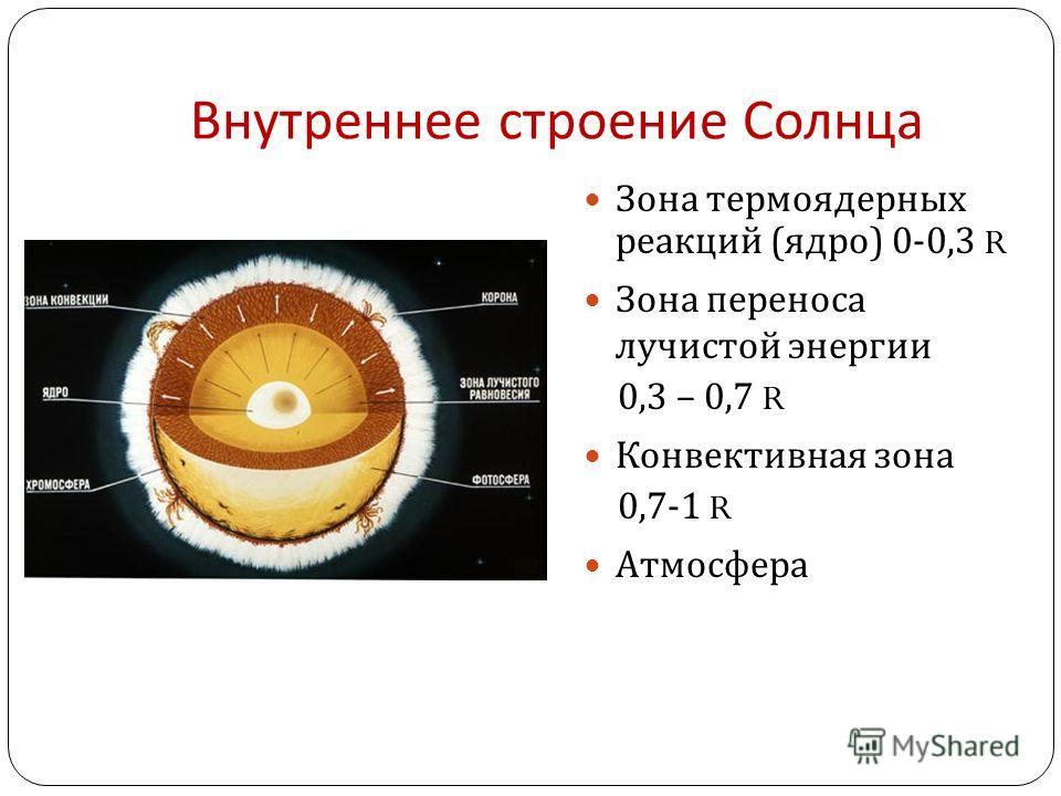 Внутреннее строение Солнца Зона термоядерных реакций ( ядро ) 0-0,3 R Зона переноса лучистой энергии 0,3 – 0,7 R Конвективная зона 0,7-1 R Атмосфера