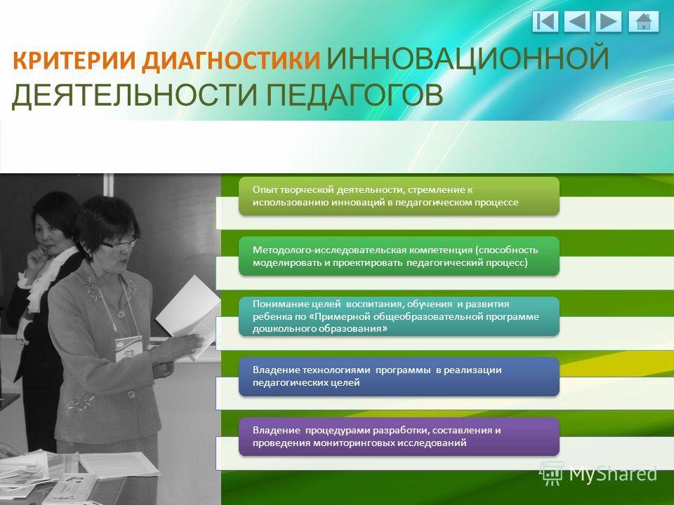 ПОКАЗАТЕЛИ КАДРОВОГО ОБЕСПЕЧЕНИЯ Квалификационная категория педагогов Уровень образования педагогов
