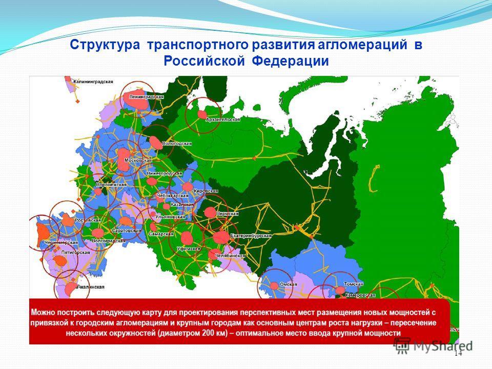14 Структура транспортного развития агломераций в Российской Федерации