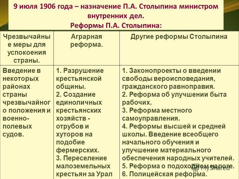 выдающие столыпинские реформы и модернизм в россии наличии