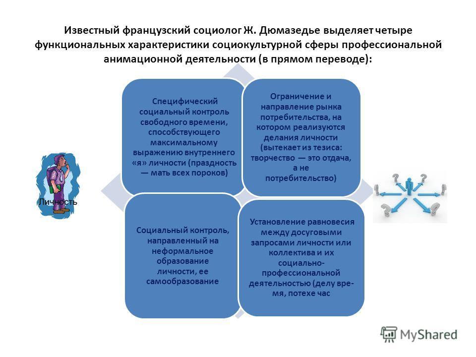 Известный французский социолог Ж. Дюмазедье выделяет четыре функциональных характеристики социокультурной сферы профессиональной анимационной деятельности (в прямом переводе): Специфический социальный контроль свободного времени, способствующего макс