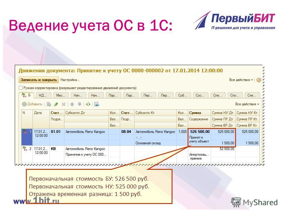 Первоначальная стоимость БУ: 526 500 руб. Первоначальная стоимость НУ: 525 000 руб. Отражена временная разница: 1 500 руб. Ведение учета ОС в 1С: