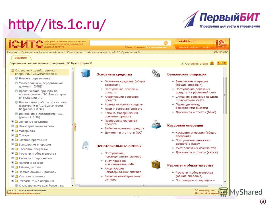 50 http//its.1c.ru/