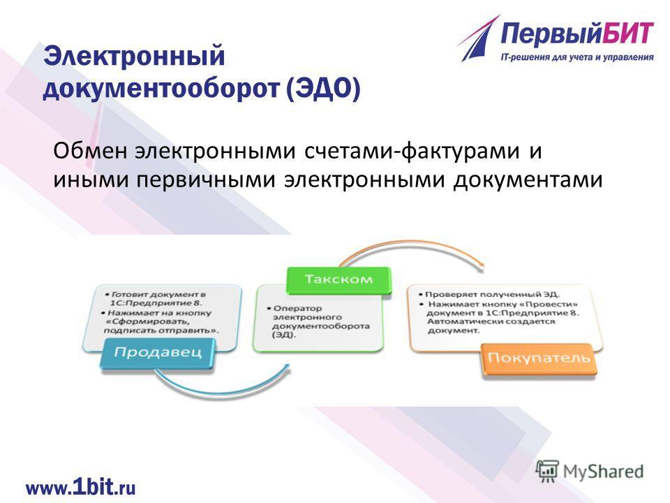 Электронный документооборот (ЭДО) Обмен электронными счетами-фактурами и иными первичными электронными документами
