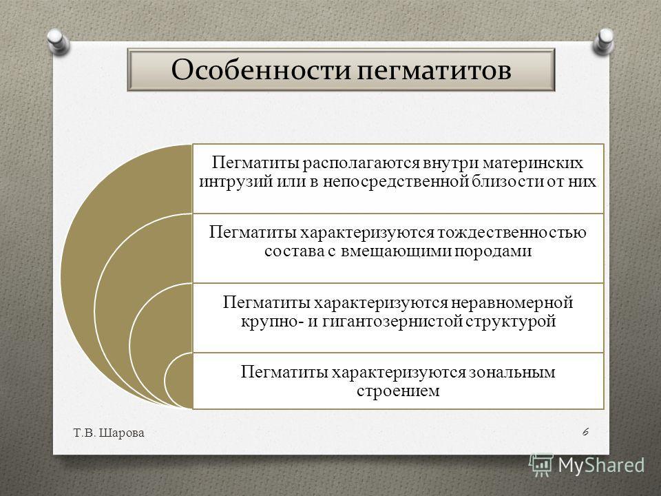 Т. В. Шарова 6 Пегматиты располагаются внутри материнских интрузий или в непосредственной близости от них Пегматиты характеризуются тождественностью состава с вмещающими породами Пегматиты характеризуются неравномерной крупно- и гигантозернистой стру