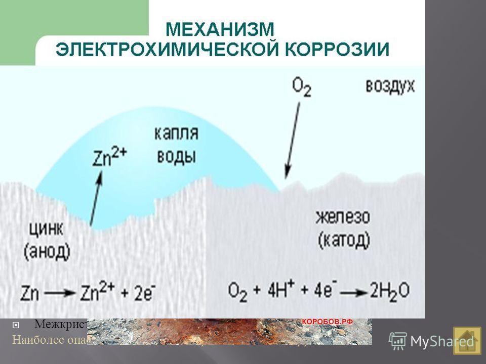 Коррозия ( от лат. corrosio разъедание ) это самопроизвольное разрушение металлов в результате химического или физико - химического взаимодействия с окружающей средой. В общем случае это разрушение любого материала, будь то металл или керамика, дерев