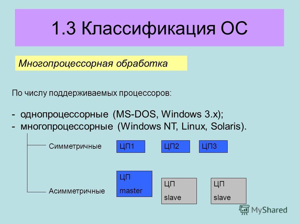 1.3 Классификация ОС Многопроцессорная обработка По числу поддерживаемых процессоров: - однопроцессорные (MS-DOS, Windows 3.x); - многопроцессорные (Windows NT, Linux, Solaris). Симметричные Асимметричные ЦП1ЦП2ЦП3 ЦП master ЦП slave ЦП slave