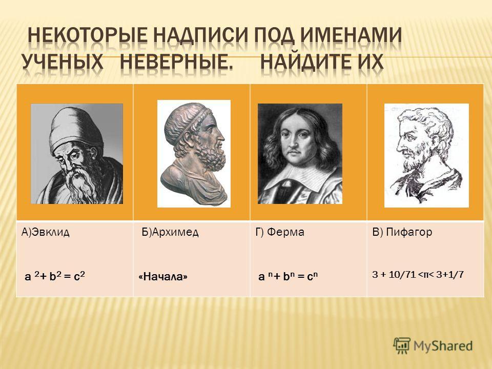 А)Эвклид a 2 + b 2 = c 2 Б)Архимед «Начала» Г) Ферма a n + b n = c n В) Пифагор 3 + 10/71