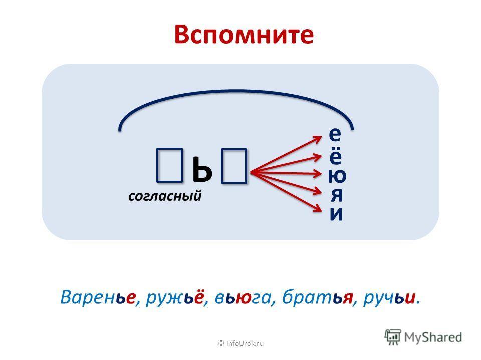 © InfoUrok.ru Вспомните Ь е ё ю я и согласный Варенье, ружьё, вьюга, братья, ручьи.