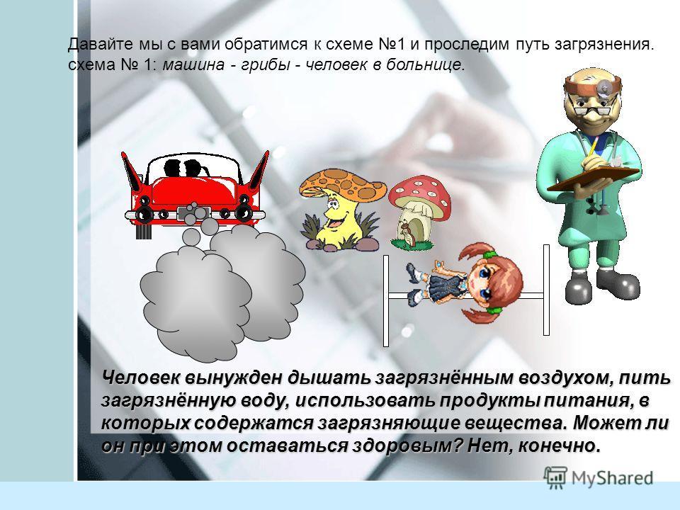 Давайте мы с вами обратимся к схеме 1 и проследим путь загрязнения. схема 1: машина - грибы - человек в больнице. Человек вынужден дышать загрязнённым воздухом, пить загрязнённую воду, использовать продукты питания, в которых содержатся загрязняющие