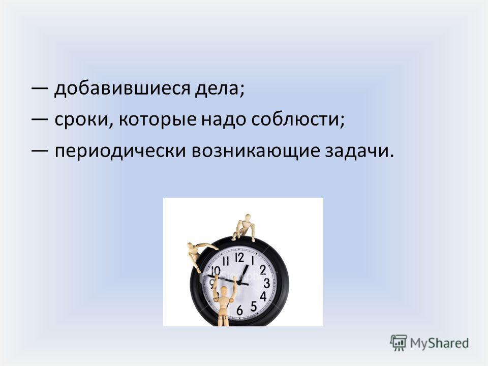добавившиеся дела; сроки, которые надо соблюсти; периодически возникающие задачи.
