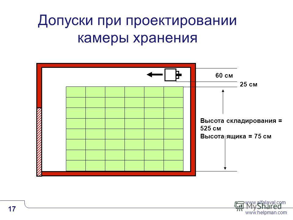www.alfalaval.com www.helpman.com 17 Slide 17 Допуски при проектировании камеры хранения 60 cм 25 cм Высота складирования = 525 cм Высота ящика = 75 cм