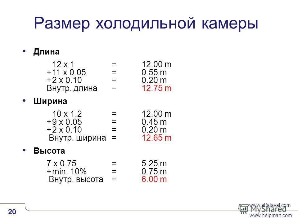 www.alfalaval.com www.helpman.com 20 Slide 20 Размер холодильной камеры Длина 12 x 1 =12.00 m +11 x 0.05=0.55 m +2 x 0.10=0.20 m Внутр. длина=12.75 m Ширина 10 x 1.2 =12.00 m +9 x 0.05=0.45 m +2 x 0.10=0.20 m Внутр. ширина =12.65 m Высота 7 x 0.75 =5
