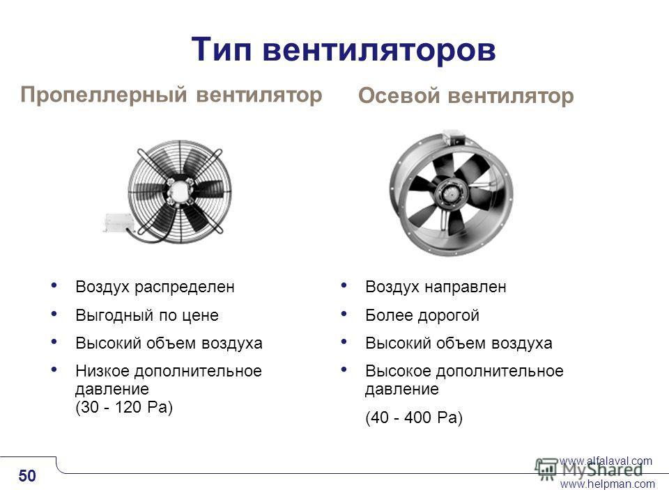 www.alfalaval.com www.helpman.com 50 Slide 50 Тип вентиляторов Воздух распределен Выгодный по цене Высокий объем воздуха Низкое дополнительное давление (30 - 120 Pa) Воздух направлен Более дорогой Высокий объем воздуха Высокое дополнительное давление