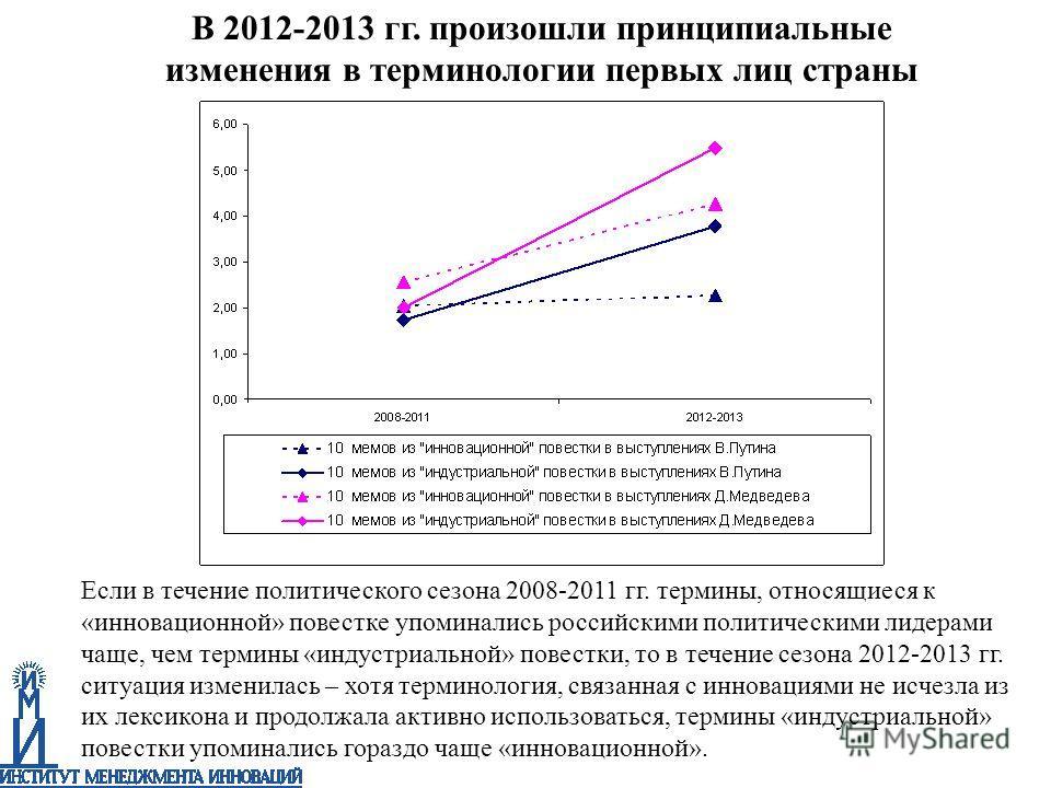 Если в течение политического сезона 2008-2011 гг. термины, относящиеся к «инновационной» повестке упоминались российскими политическими лидерами чаще, чем термины «индустриальной» повестки, то в течение сезона 2012-2013 гг. ситуация изменилась – хотя