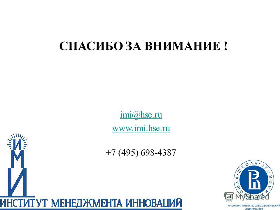 imi@hse.ru www.imi.hse.ru +7 (495) 698-4387 СПАСИБО ЗА ВНИМАНИЕ !