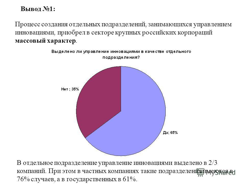 Вывод 1: Процесс создания отдельных подразделений, занимающихся управлением инновациями, приобрел в секторе крупных российских корпораций массовый характер. В отдельное подразделение управление инновациями выделено в 2/3 компаний. При этом в частных