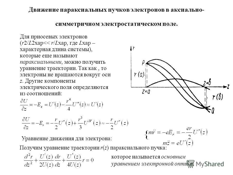 Движение параксиальных пучков электронов в аксиально- симметричном электростатическом поле. Для приосевых электронов (r2/L2хар
