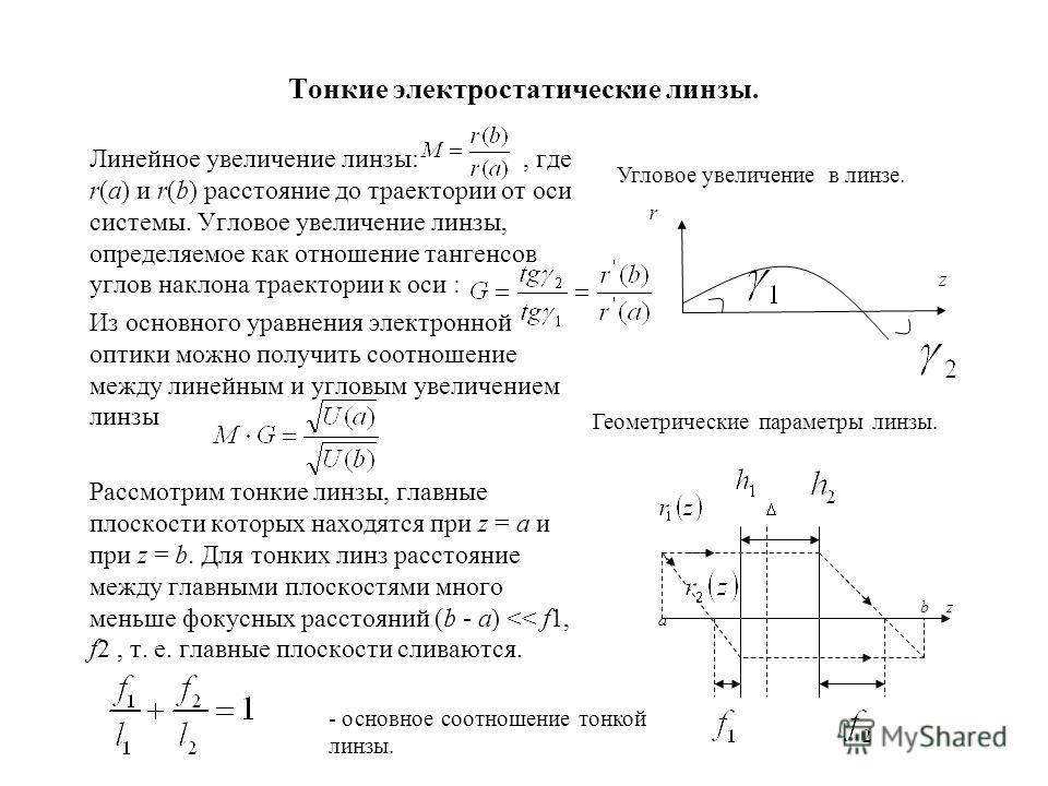Тонкие электростатические линзы. Линейное увеличение линзы:, где r(a) и r(b) расстояние до траектории от оси системы. Угловое увеличение линзы, определяемое как отношение тангенсов углов наклона траектории к оси : Из основного уравнения электронной о