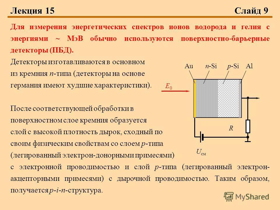 Лекция 15Слайд 9 Для измерения энергетических спектров ионов водорода и гелия с энергиями ~ МэВ обычно используются поверхностно-барьерные детекторы (ПБД). Детекторы изготавливаются в основном из кремния n-типа (детекторы на основе германия имеют худ