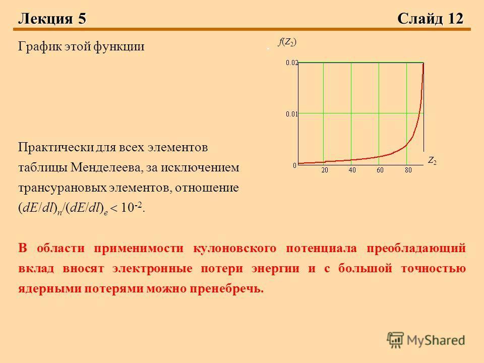 Лекция 5 Слайд 12 График этой функции Практически для всех элементов таблицы Менделеева, за исключением трансурановых элементов, отношение (dE/dl) n /(dE/dl) e 10 -2. В области применимости кулоновского потенциала преобладающий вклад вносят электронн