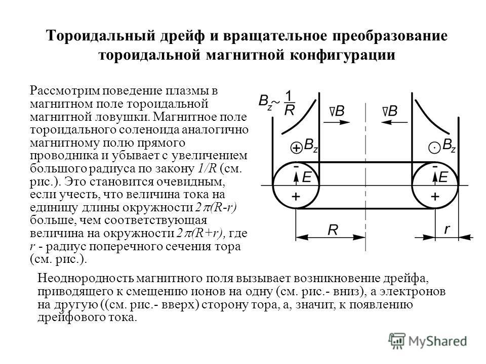 Тороидальный дрейф и вращательное преобразование тороидальной магнитной конфигурации Рассмотрим поведение плазмы в магнитном поле тороидальной магнитной ловушки. Магнитное поле тороидального соленоида аналогично магнитному полю прямого проводника и у