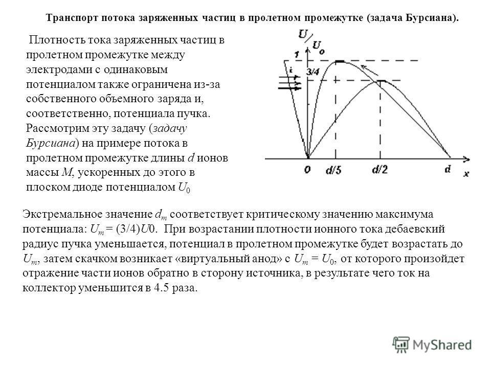 Транспорт потока заряженных частиц в пролетном промежутке (задача Бурсиана). Плотность тока заряженных частиц в пролетном промежутке между электродами с одинаковым потенциалом также ограничена из-за собственного объемного заряда и, соответственно, по