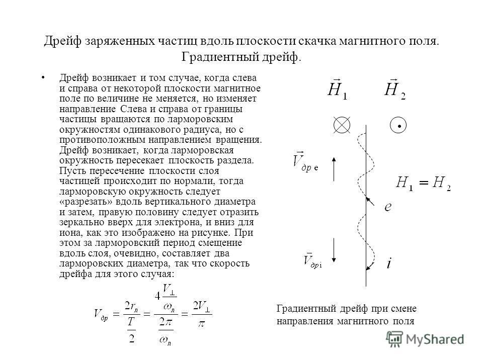 Дрейф заряженных частиц вдоль плоскости скачка магнитного поля. Градиентный дрейф. Дрейф возникает и том случае, когда слева и справа от некоторой плоскости магнитное поле по величине не меняется, но изменяет направление Слева и справа от границы час