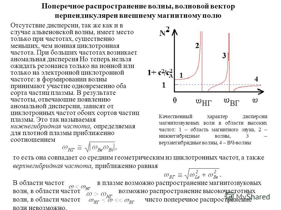 Поперечное распространение волны, волновой вектор перпендикулярен внешнему магнитному полю Отсутствие дисперсии, так же как и в случае альвеновской волны, имеет место только при частотах, существенно меньших, чем ионная циклотронная частота. При боль