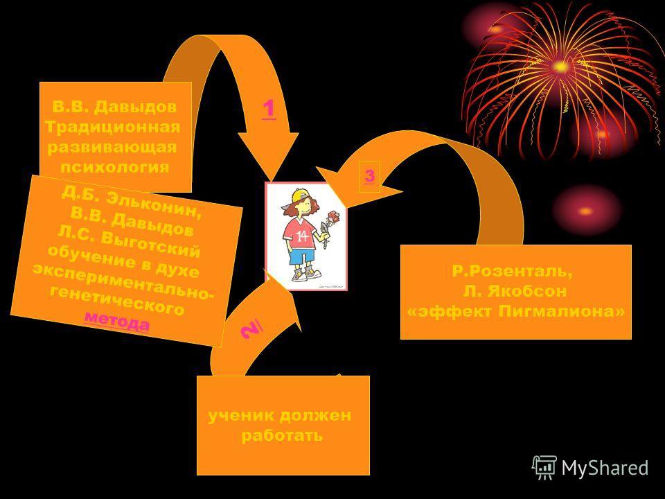 2 1 В.В. Давыдов Традиционная развивающая психология ученик должен работать Р.Розенталь, Л. Якобсон «эффект Пигмалиона» Д.Б. Эльконин, В.В. Давыдов Л.С. Выготский обучение в духе экспериментально- генетического метода 3