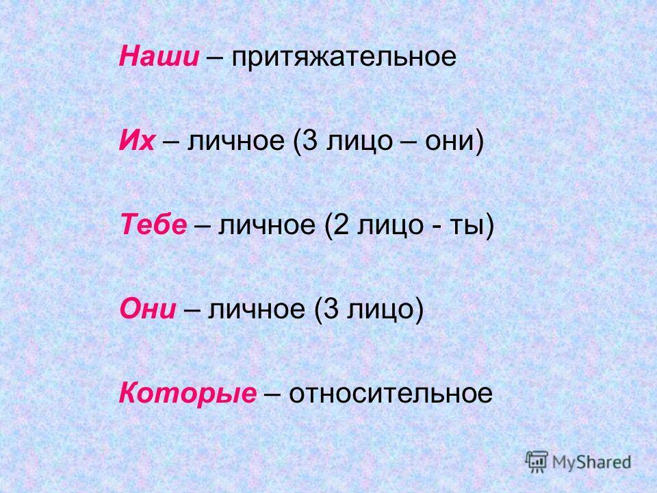 Наши – притяжательное Их – личное (3 лицо – они) Тебе – личное (2 лицо - ты) Они – личное (3 лицо) Которые – относительное